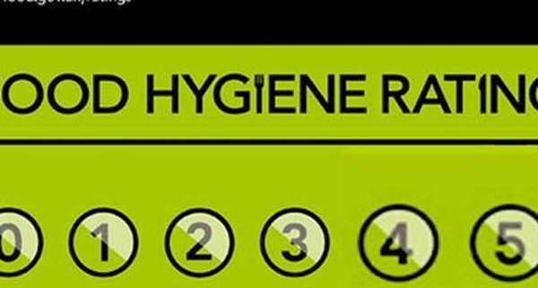 Do You Show Zero Tolerance To A Dodgy Score On The Door