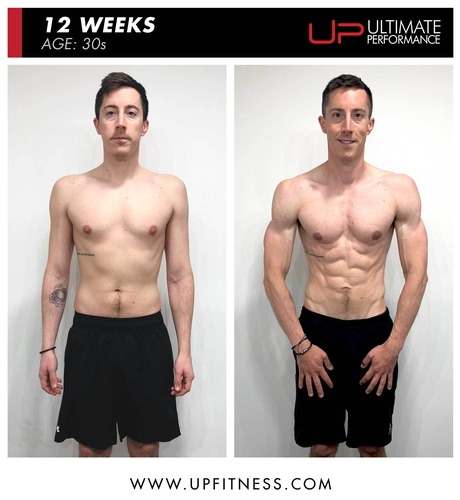 Ultimate Performance Cheshire Personal Training Abs