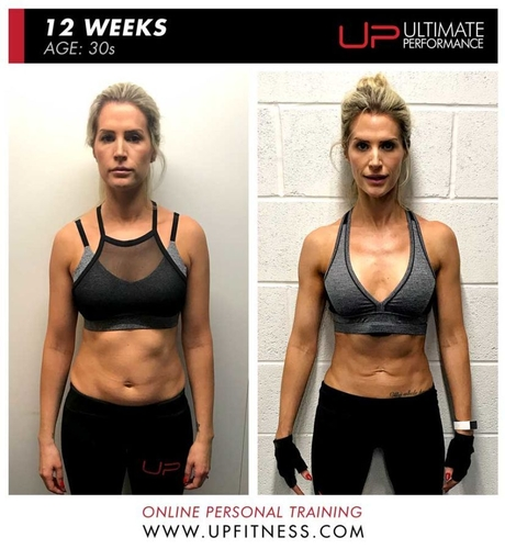 Sarah Jayne Dunn Ultimate Performance Wedding Body Transformation Abs