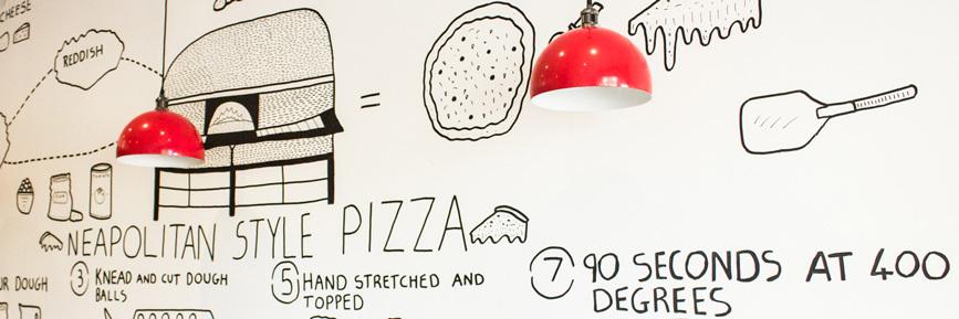 20191029 I Knead Pizza 3 867X289
