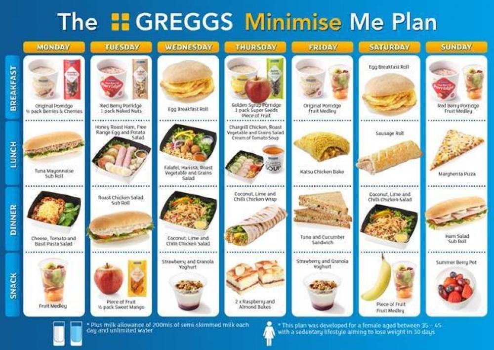 Greggs Diet Plan